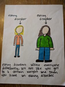 what others should know about eating disorders